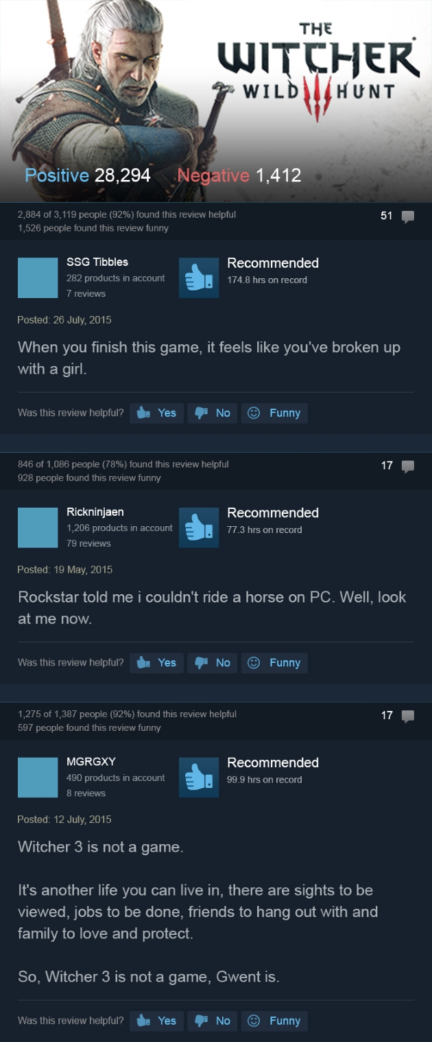 Steam User Reviews Are Sometimes Hilarious. See For