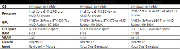 gears-of-war-specs