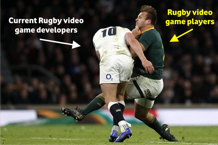 Feature How After A Decade Do We Still Not Have A Decent Rugby Game Sa Gamer