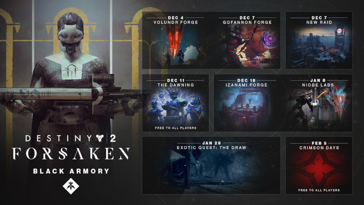c77d5cdd18f Destiny 2  Forsaken s first Annual Pass content released today - SA ...